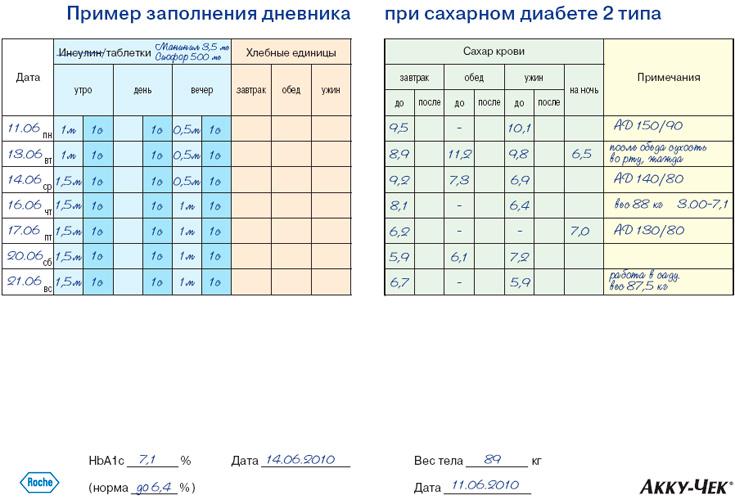 голубитокс купить в белоруссии