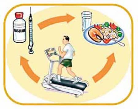 лечение инсулинозависимого диабета 1 типа