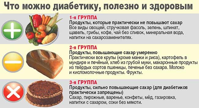 блюда при диабете
